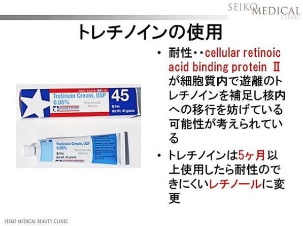 トレチノインの使用方法