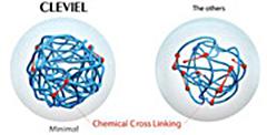 クレヴィエル コントア 物理的架橋(鎖状高分子の分子間に橋を架けたような結合をつくること)